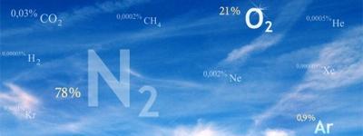 анализ газов в воздухе