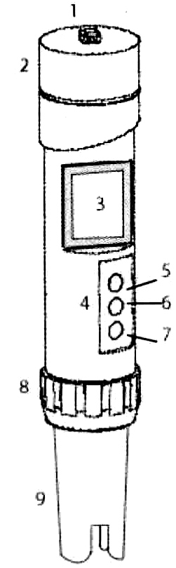 ОВП-метр ORP-200