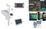 Метеостанция AW007 профессиональная, автономная, 3G WCDMA GPRS